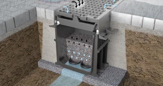 D-Rainclean Bio-remediation Channel